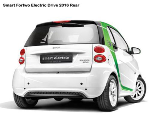 Smart-Fortwo-Electric-Drive-2016-Rear