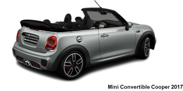 Mini-Convertible-Cooper-2017-Back-view