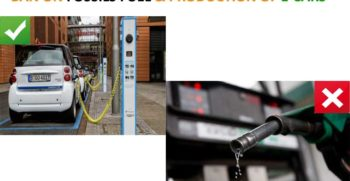 BAN-on-Fossils-fuel-and-Production-of-E-CARS