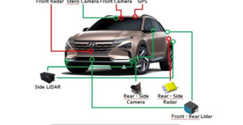 Hyundai-Autonomous-Fuel-Cell-EV-next-Generation