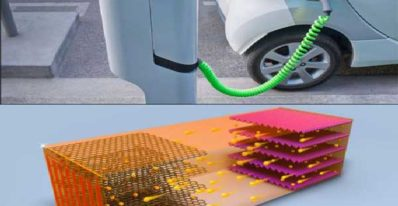 Breakthrough-in-fast-charging---Electric-Cars-will-charge-in-Seconds
