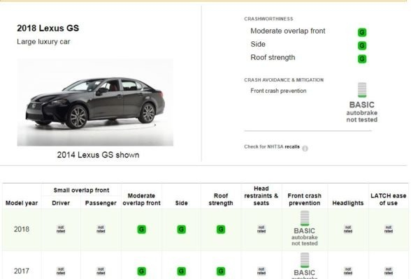 Lexus GS 350 Safety details