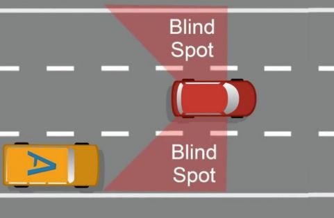 Blind spot a reason of accidents