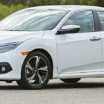 2019 Honda Civic, Is it worthy to buy? | Honda Civic 2019 overview & review