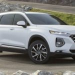 Hyundai Santa Fe 2021 Pakistan