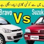 Is United Bravo a replacement of Suzuki Mehran? | United Bravo VS Suzuki Mehran