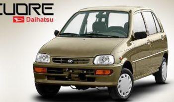 Daihatsu Cuore 2016
