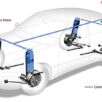 Vehicle Suspension System, its Types & Working   What is Suspension System, its Type and Working