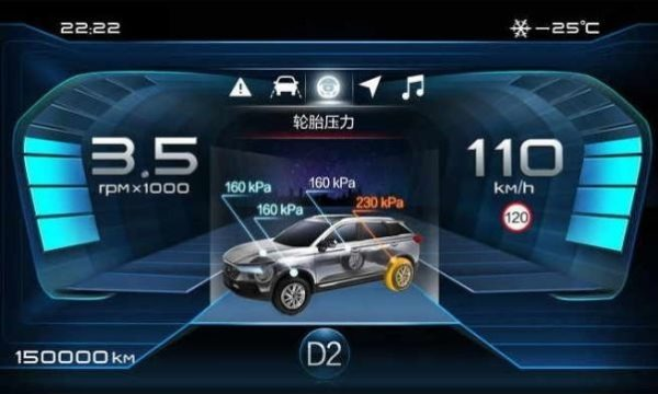 2020 Xiaomi Bestune T77 SUV information Cluster Full View
