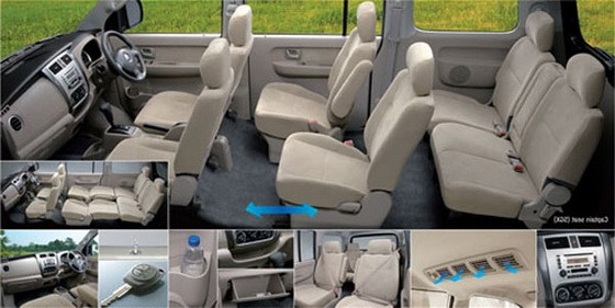 Suzuki APV full interior view