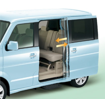 Suzuki Every Wagon sliding door
