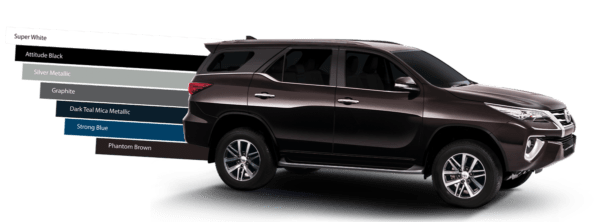 Toyota fortuner 2nd generation available colors