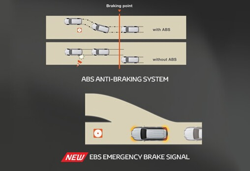 Toyota fortuner 2nd generation emergency braking