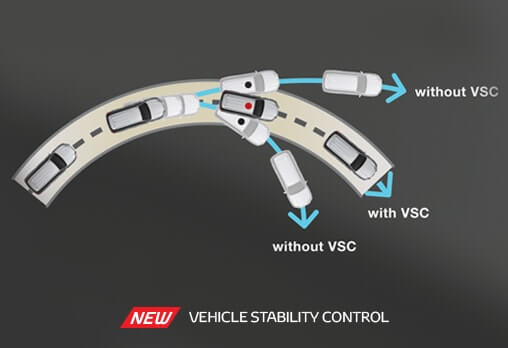 Toyota fortuner 2nd generation vehicle stability control