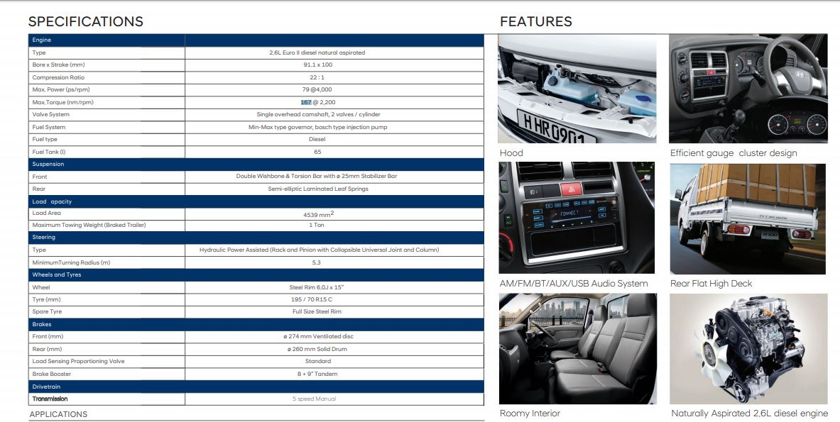 2020 Hyundai Porter specifications and features