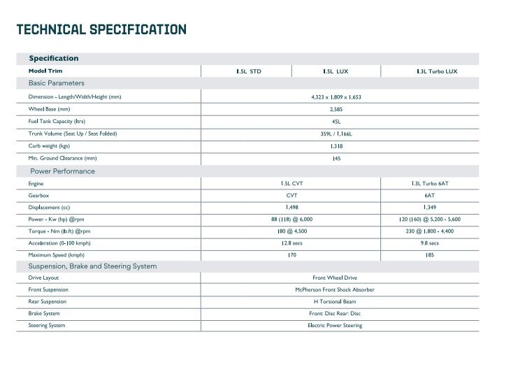 Australian Engine Specifications