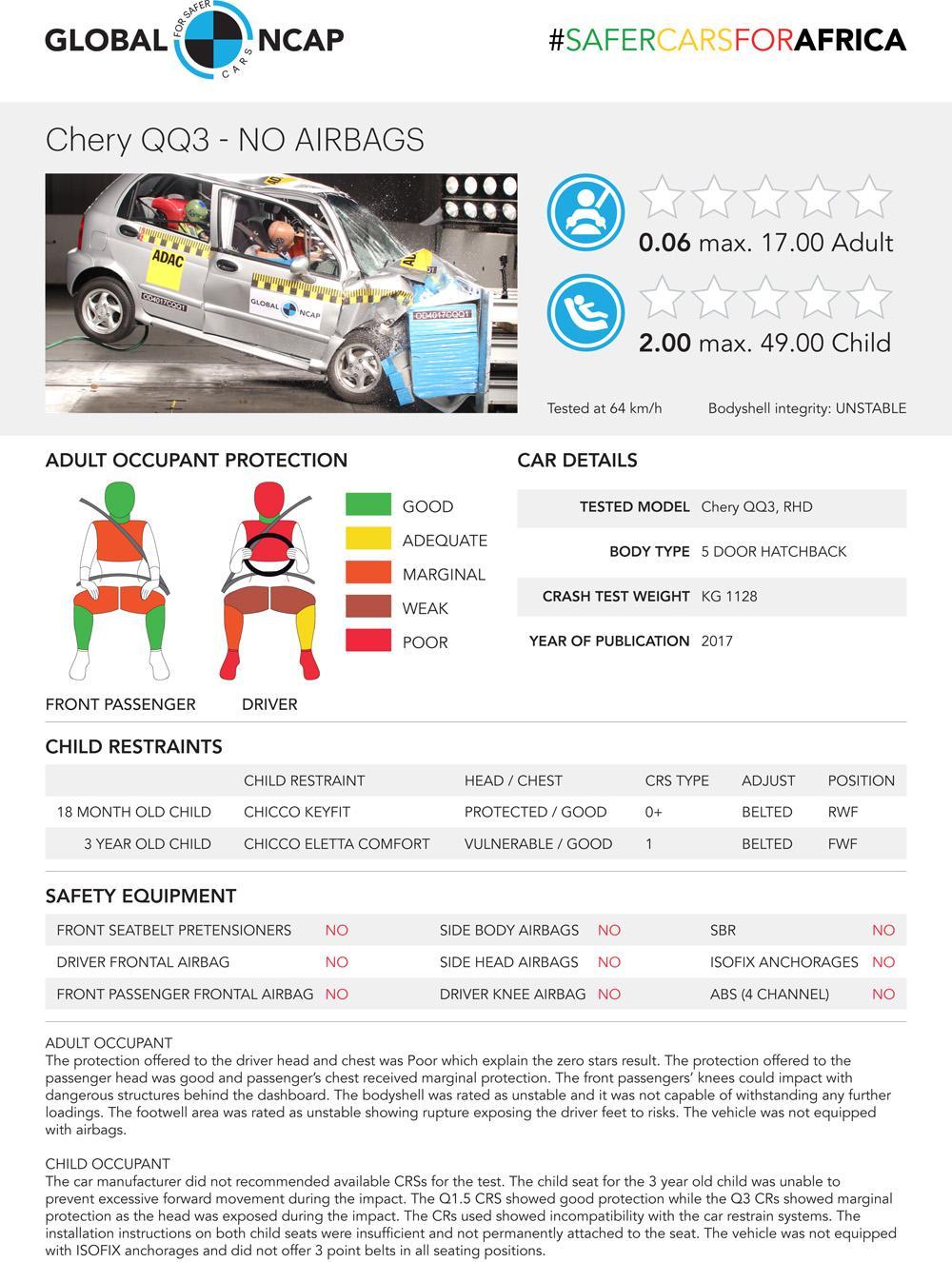 2nd Generation Chery QQ3 crash testing