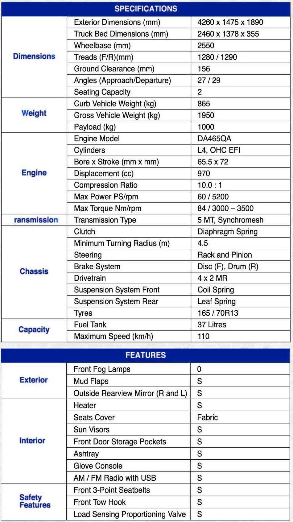Carrier Specifications 1