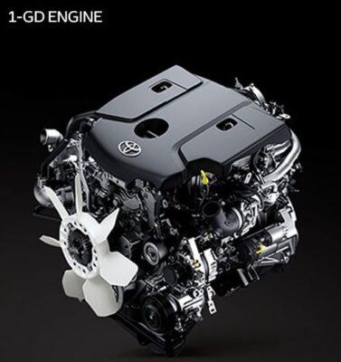 2nd Generation Toyota fortuner sportivo suv engine view