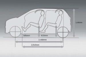 8th Generation Suzuki Alto Hatchback length width height