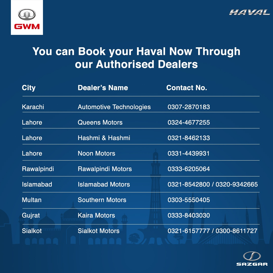 haval Jolion Dealers Contacts in Pakistan