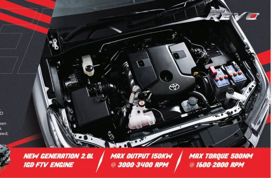 8th generation Toyota revo facelift engine view