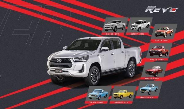 8th generation Toyota revo facelift title image